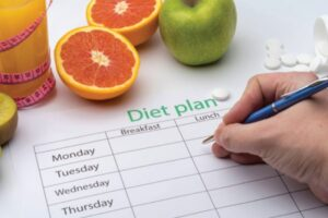 Read more about the article How to Create a Diet Plan